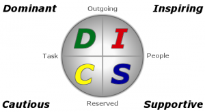 Diagram Extended Disc